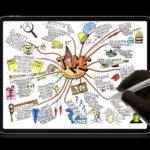 Komunikace s iPadem.018, Jiří Hubík, iConsultant